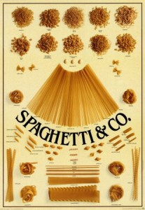spaghetti-and-co-art-print